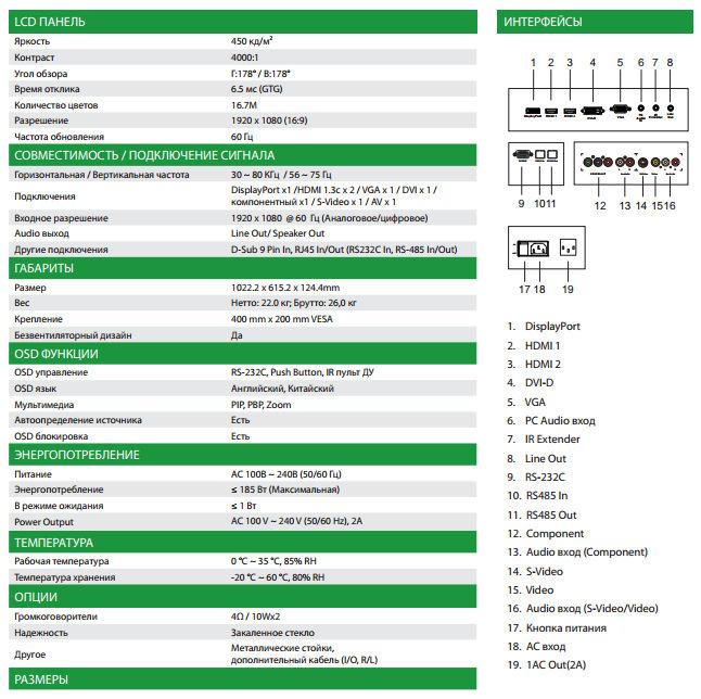 Спецификация LCD-дисплея Flame: характеристики, интерфейсы