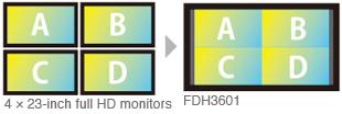 """Один 4K монитор заменяет 4*23"""" FullHD экрана"""